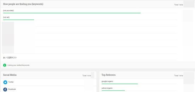 【プラグイン】Google Analytics Dashboard PluginのSocial Mediaの確認方法