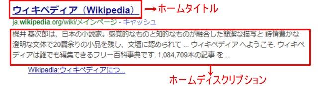ホームページ設定の入力項目設定後の検索エンジン上の表示例