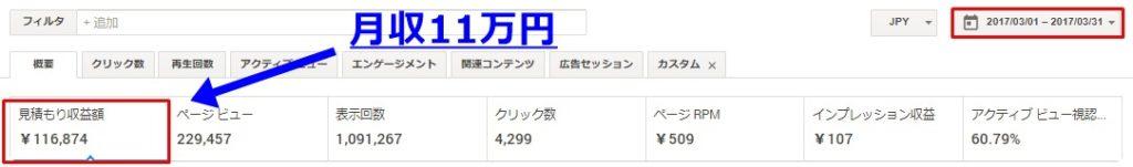 月収11万円のアドセンス管理画面
