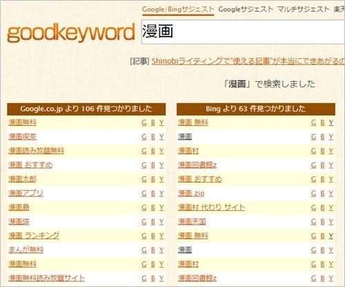 goodkeywordの検索結果画面