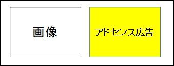 Googleアドセンス広告の配置位置のポリシー違反(画像との並列)
