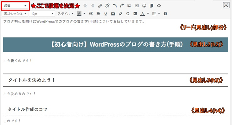 WordPressのブログ記事内の見出しの種類と使い方の説明