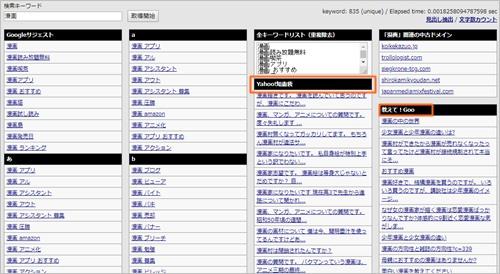 関連キーワード取得ツール(仮名・β版)の検索結果画面